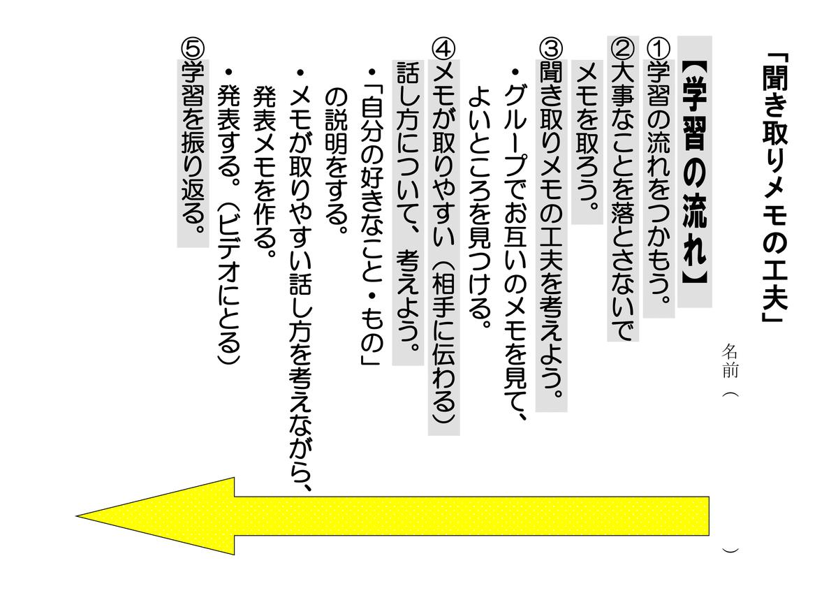 f:id:kumayamamoto:20210514215400p:plain