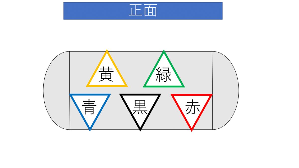 f:id:kumayamamoto:20210906220748p:plain