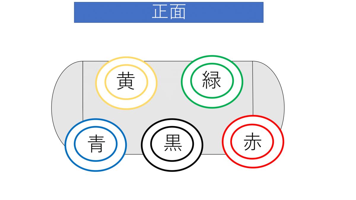 f:id:kumayamamoto:20210906220837p:plain