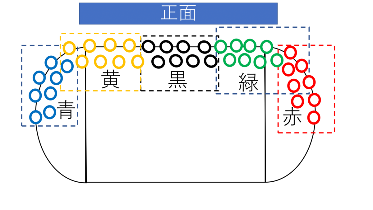 f:id:kumayamamoto:20210906221103p:plain