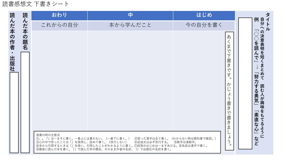 f:id:kumayamamoto:20210920192144p:plain