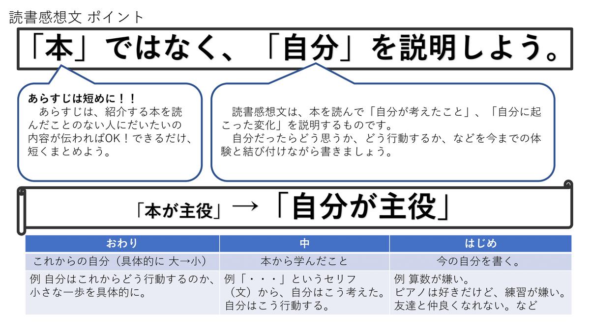 f:id:kumayamamoto:20210920192149p:plain