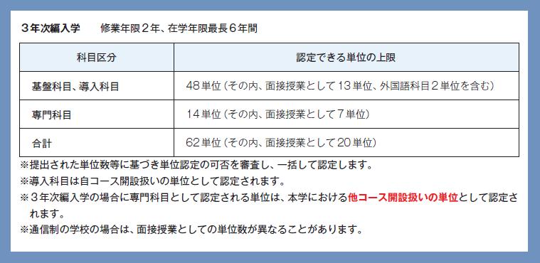 f:id:kumi201610:20161211184018p:plain
