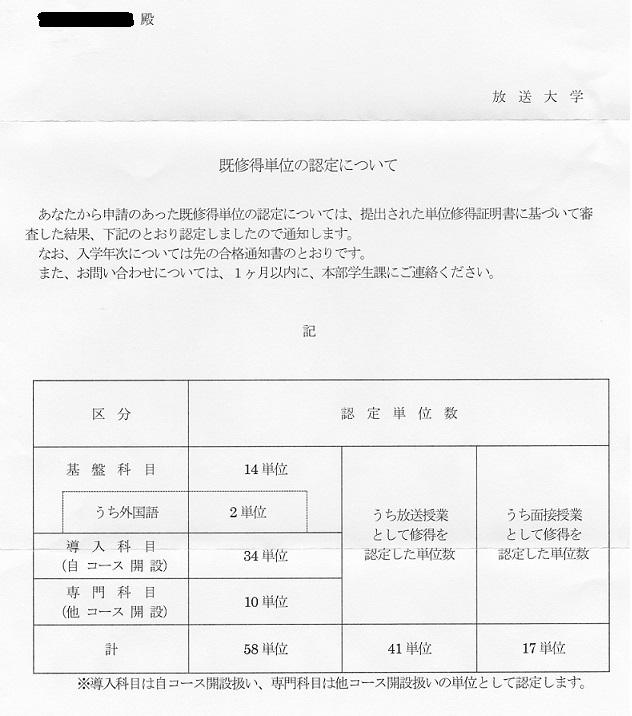 f:id:kumi201610:20161215220938j:plain