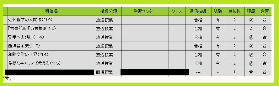 f:id:kumi201610:20170215225405p:plain