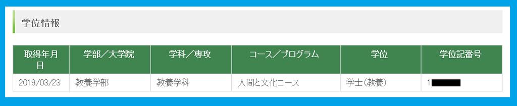 f:id:kumi201610:20190215174011p:plain