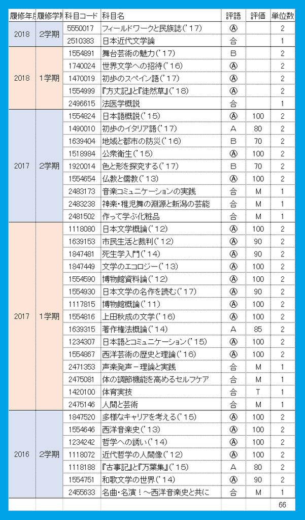 f:id:kumi201610:20190220174420p:plain