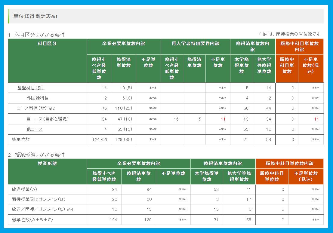f:id:kumi201610:20200218193904p:plain