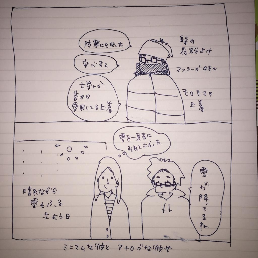 f:id:kumi555:20170213182503j:plain