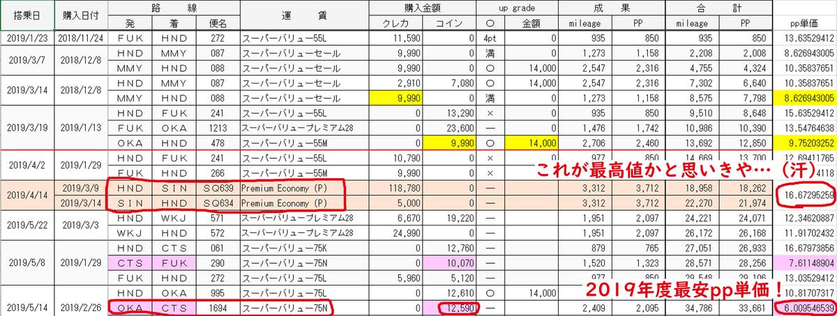 f:id:kumikawai:20200121161314j:plain