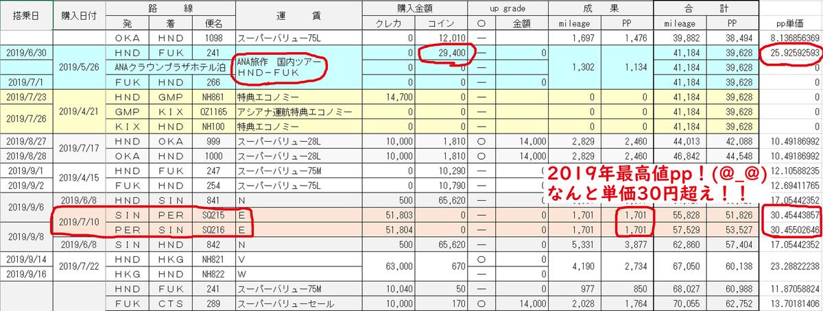 f:id:kumikawai:20200121163432j:plain