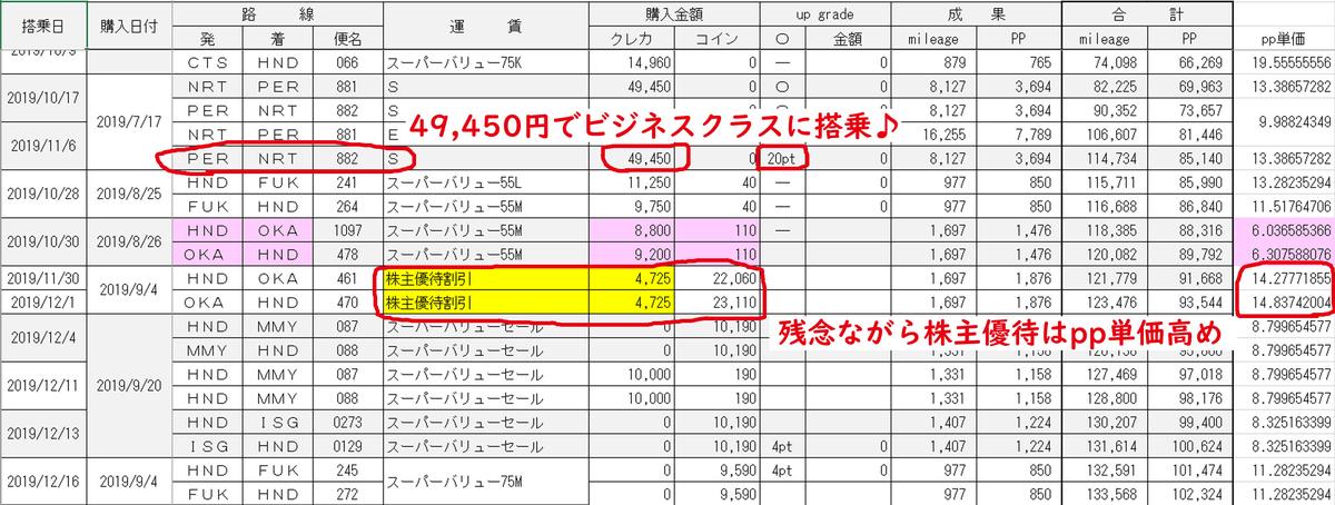 f:id:kumikawai:20200121165433j:plain