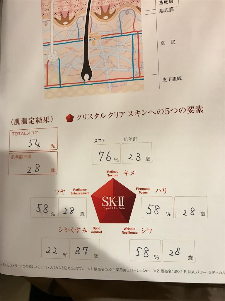 f:id:kumiko0209:20170323201057j:image