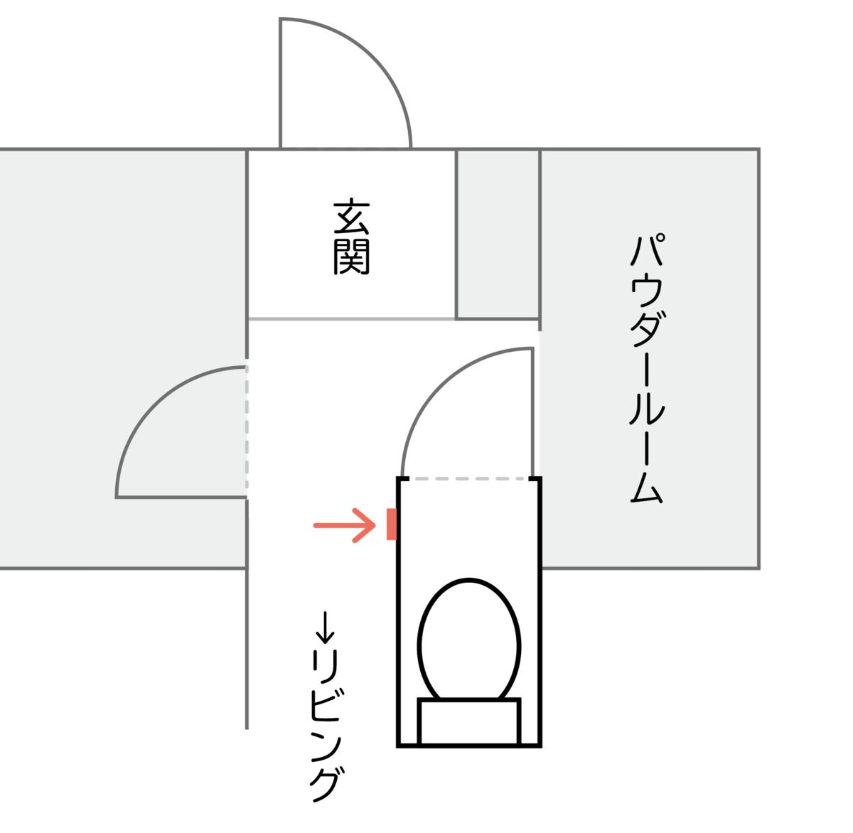 トイレのスイッチの配置問題