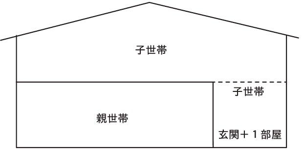 f:id:kumikona:20190211135358j:plain