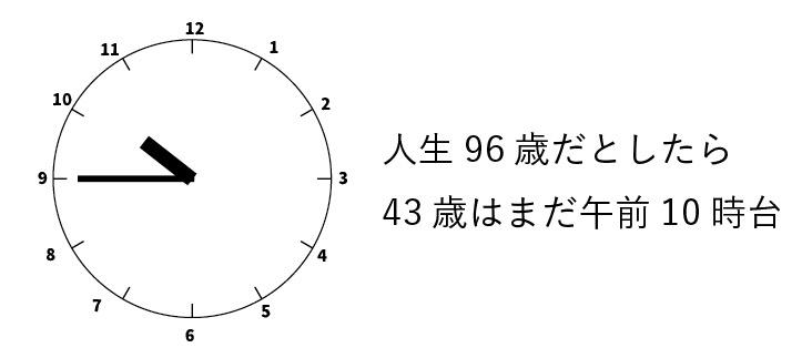 f:id:kumikona:20210118120509j:plain