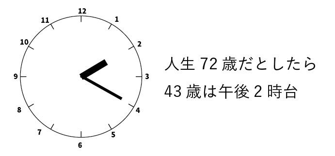 f:id:kumikona:20210118120512j:plain