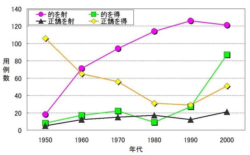 f:id:kumiyama-a:20140422223810j:plain