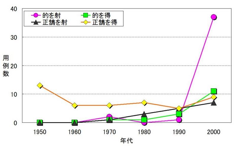 f:id:kumiyama-a:20140422223813j:plain