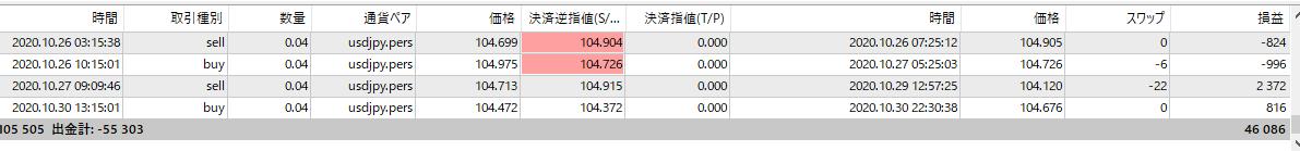 f:id:kumo19:20201101101508p:plain