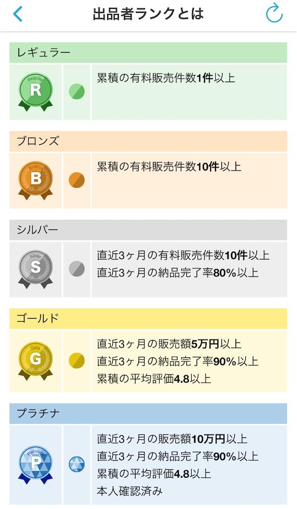 f:id:kumoi-kujira:20210402013128j:plain