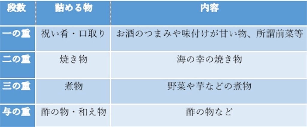 f:id:kumono7genme:20190102220016j:image