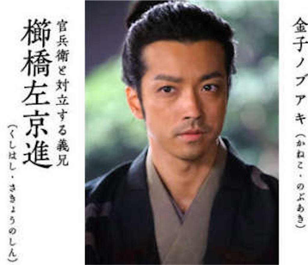 f:id:kumonokanatani0501:20180330210310j:image