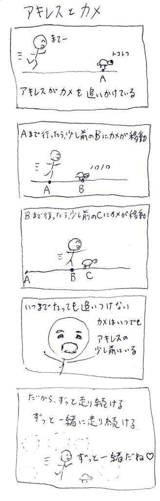 f:id:kumonoshu:20180315005007j:plain
