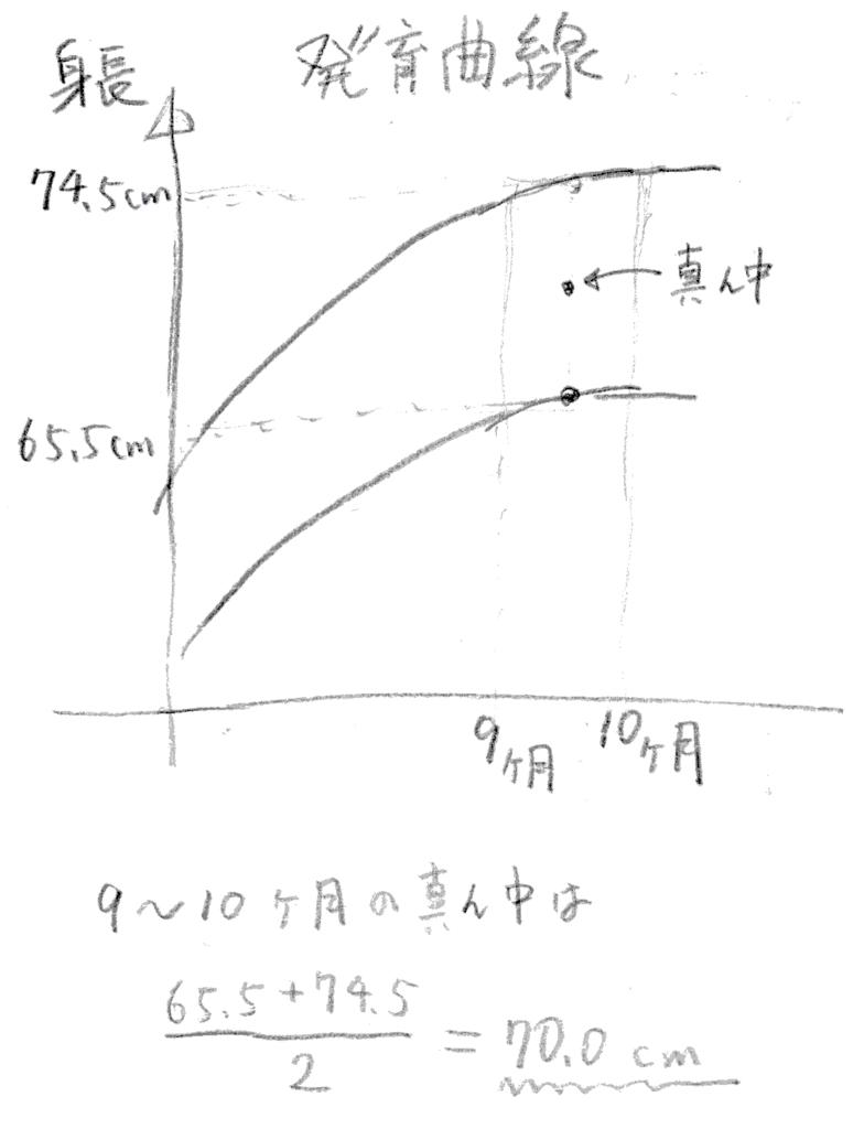 f:id:kumonoshu:20180428180452j:plain