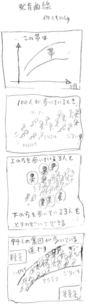 f:id:kumonoshu:20180428180654j:plain