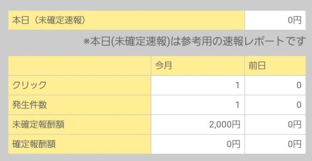 f:id:kumori-pannda:20200322192258j:image