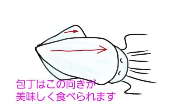 f:id:kumori-pannda:20201126224112j:plain