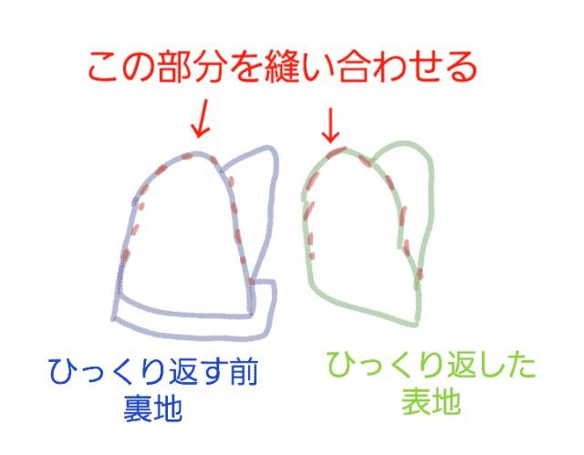 f:id:kumori-pannda:20210627172419j:image