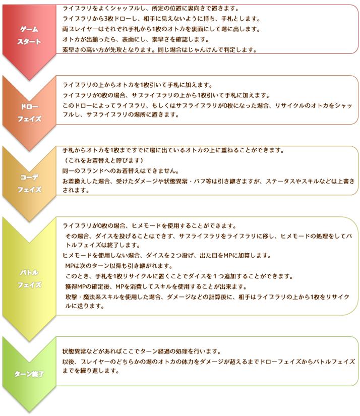 f:id:kumoridai:20160309131546p:plain