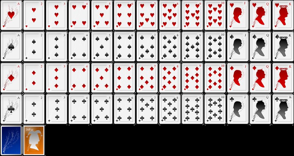 Teknik Bermain Poker Banyak Perkembangan