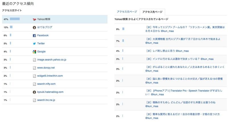 f:id:kun-maa:20120711213719j:plain