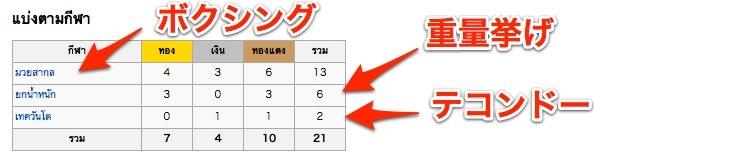 f:id:kun-maa:20120730195813j:plain