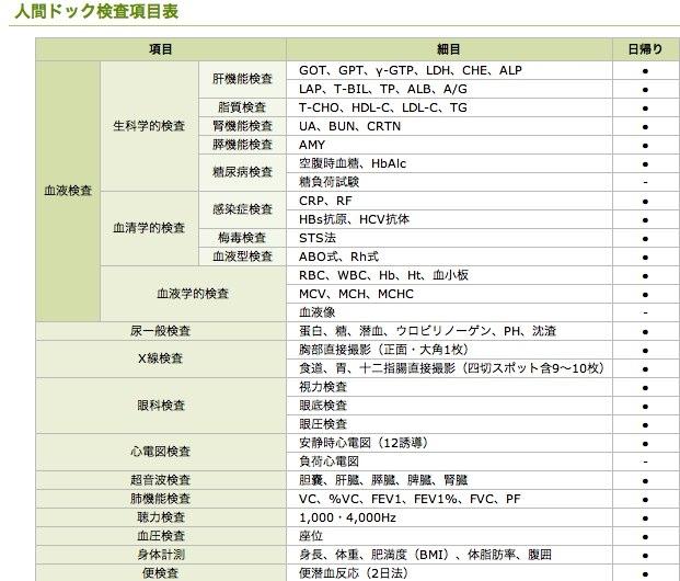 f:id:kun-maa:20120801210248j:plain