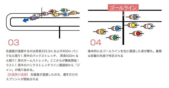 f:id:kun-maa:20120911210738j:plain