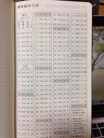 f:id:kun-maa:20130205180525j:plain