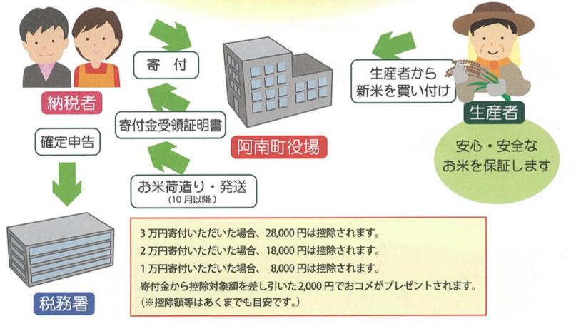 f:id:kun-maa:20130704205903j:plain
