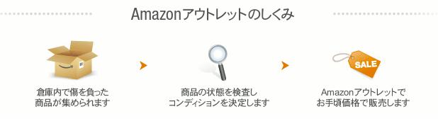 f:id:kun-maa:20130810214624j:plain