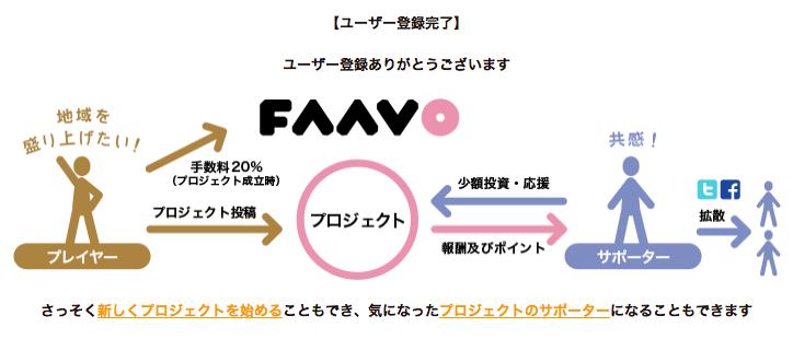 f:id:kun-maa:20131020003235p:plain