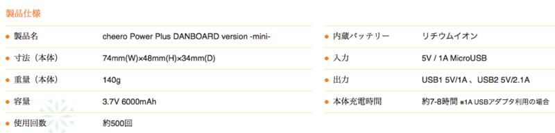 f:id:kun-maa:20131207232747p:plain