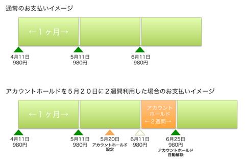 f:id:kun-maa:20140227204723p:plain