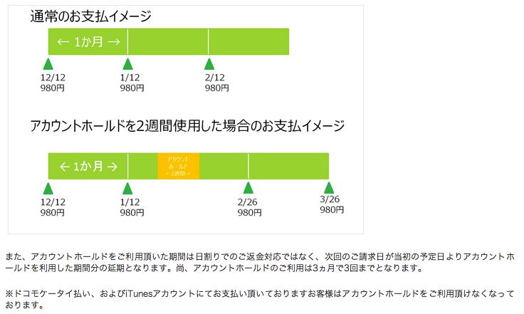 f:id:kun-maa:20140227212102p:plain