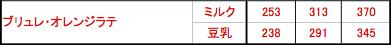 f:id:kun-maa:20140315234920p:plain