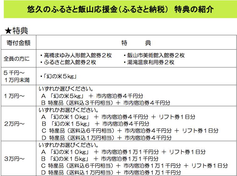 f:id:kun-maa:20140424214955p:plain