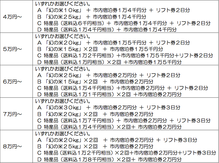 f:id:kun-maa:20140424215227p:plain