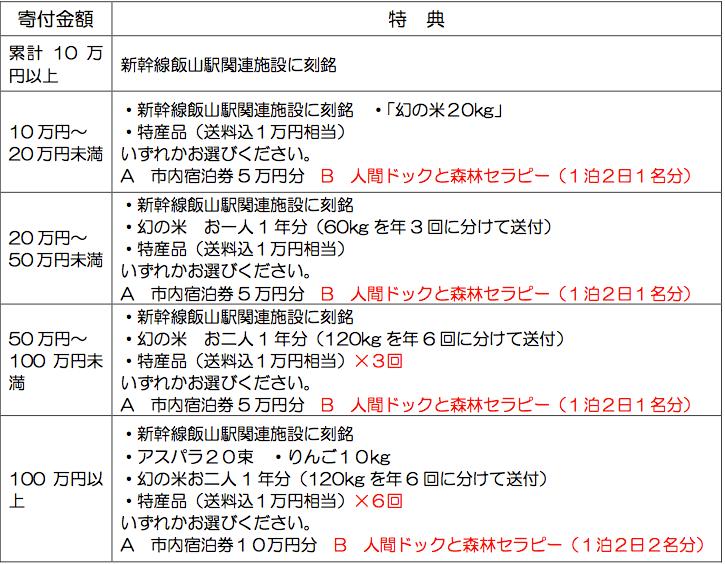 f:id:kun-maa:20140424220029p:plain